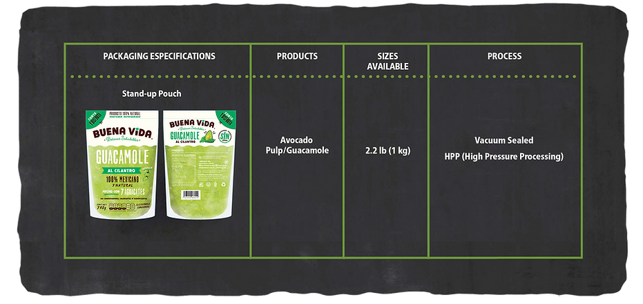 Product details guac.png