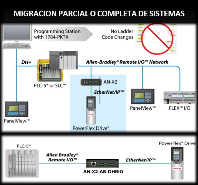 Migración_sistemas_INSTEC.PNG