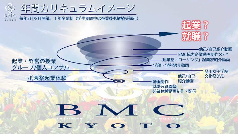 BMC_logo展開テキスト入.jpg