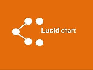 mis-diagramas-lucidchart-5eb2d352f286635