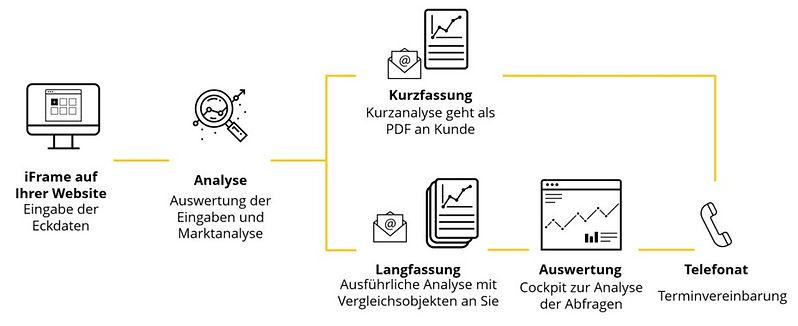Grafik WMA_Prozess.jpg