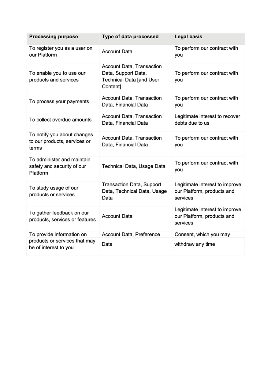 privacy_policy_table-01.png
