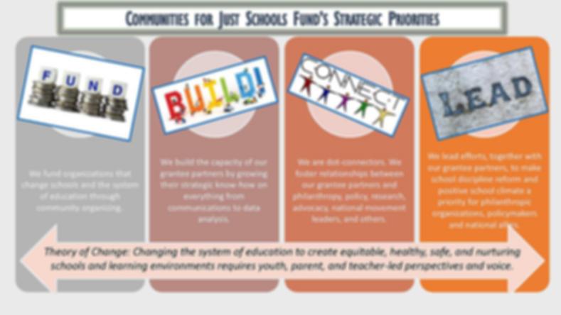 Communities for Just Schools Fund Strategic Priorities