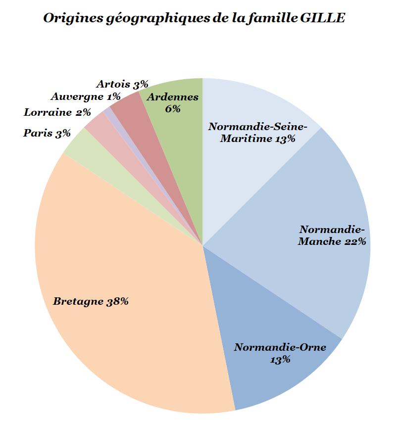 Origines géographiques de la famille Gille, source X Gille
