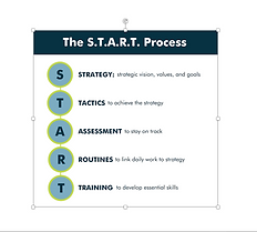 START Process with Space.png