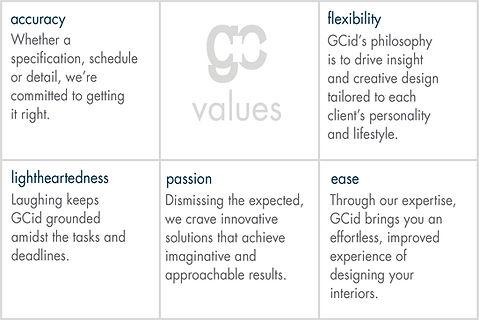 GCid Website Values Grid.jpg