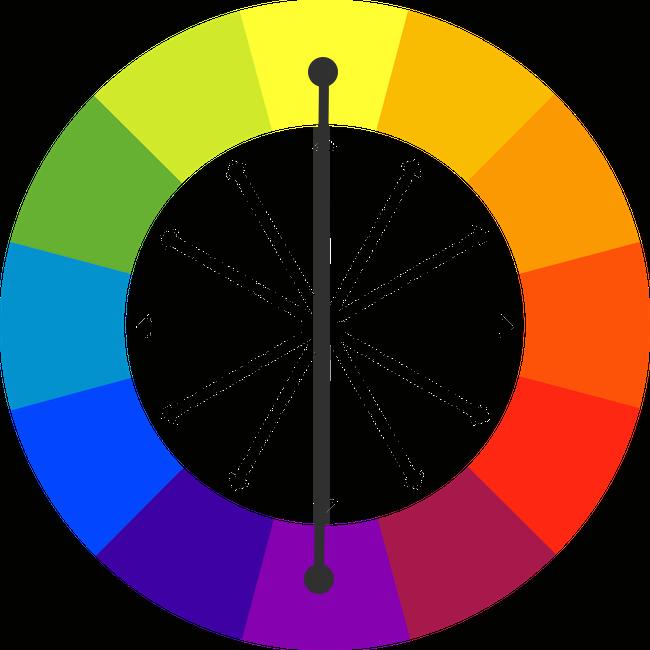 roue couleurs complémentaires