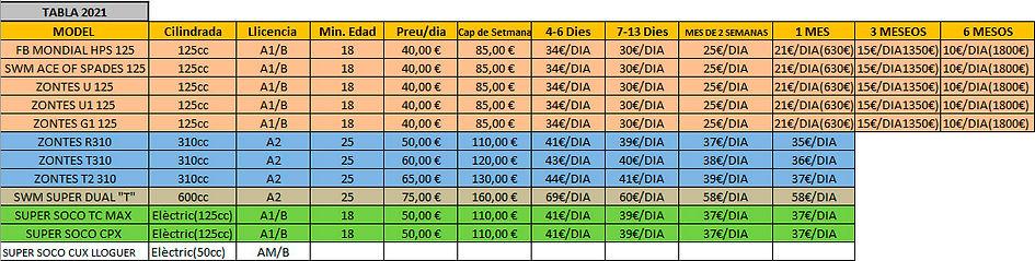tabla precios alquiler 2021.jpg