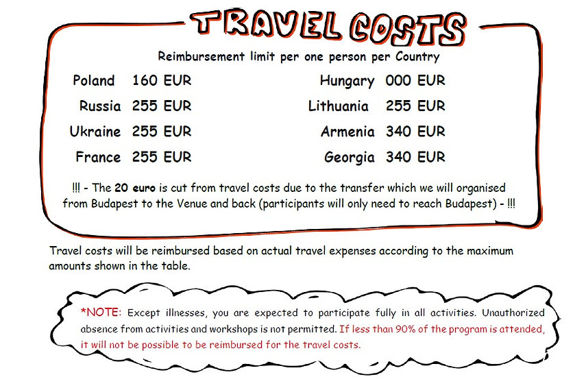 travel cost.jpg