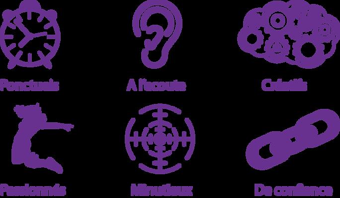ponctuels à l'ecoute créatifs passionnés minutieux confiance osalys agence de communication chez nous creation de site internet