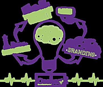Osalys notre processus de création stratégie de communication