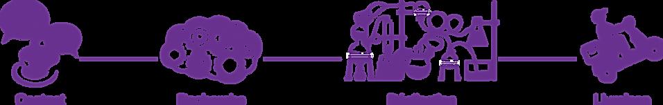 Enseigne Fresque d'animation de prise de contact client agence de communication osalys réalisation de projet