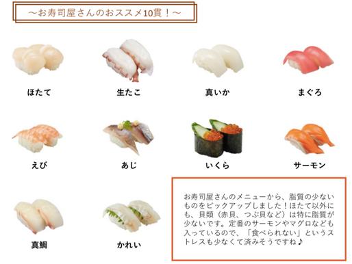 Branch.トレーナーが外食アドバイス(お寿司編)