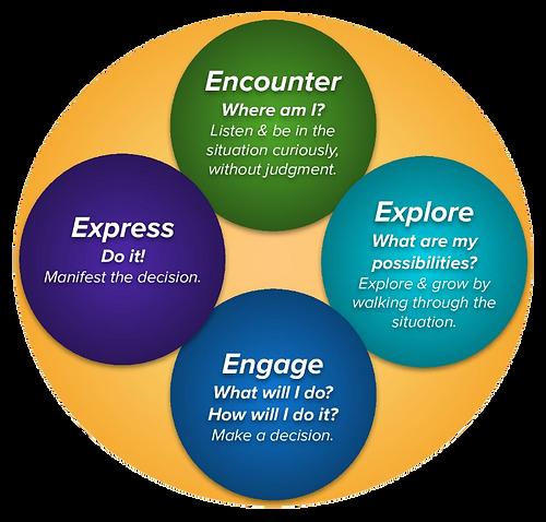 Circle E4 Model Proposed-Individual Chan