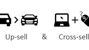 Kotler: cross-selling e Upselling (vendas na base)