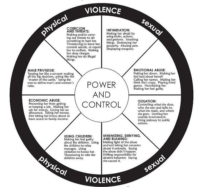 powerandcontrolwheel.jpg