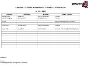SGM Candidates