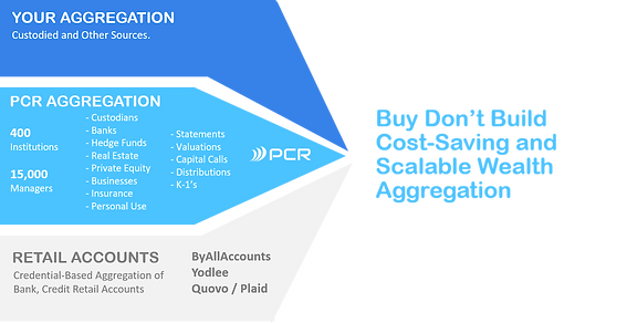 PCR Partner.png