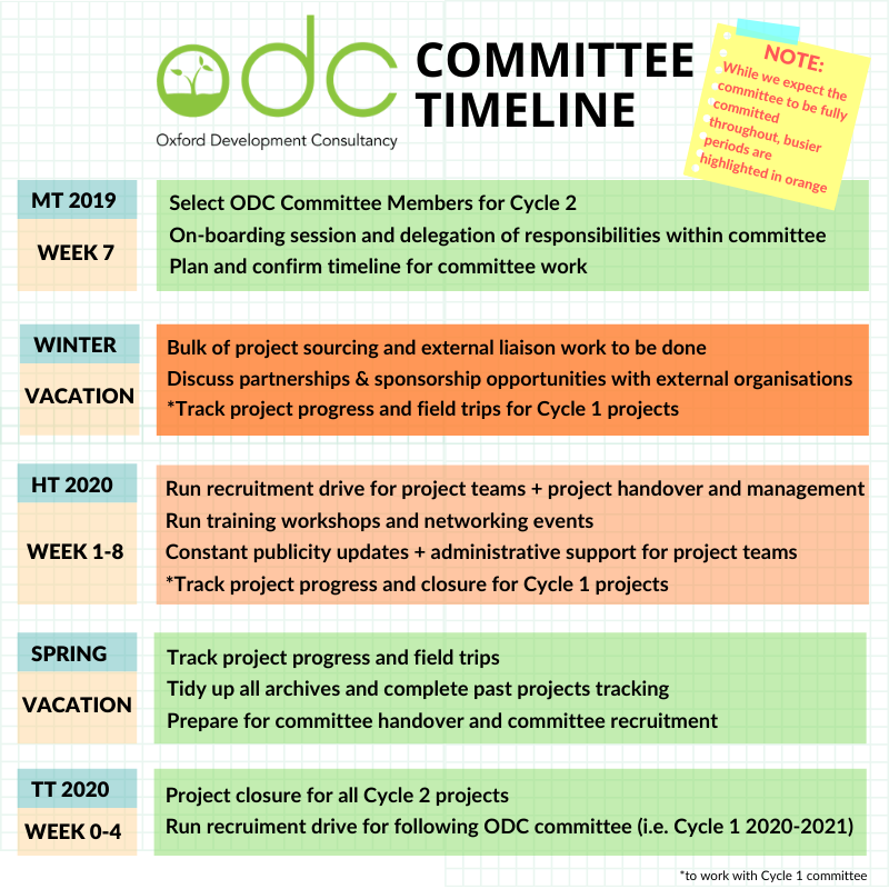 COMMITTEE TIMELINE.png