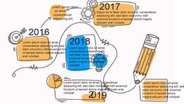 Como melhorar a colaboração remota em tempos de covid-19 – parte II