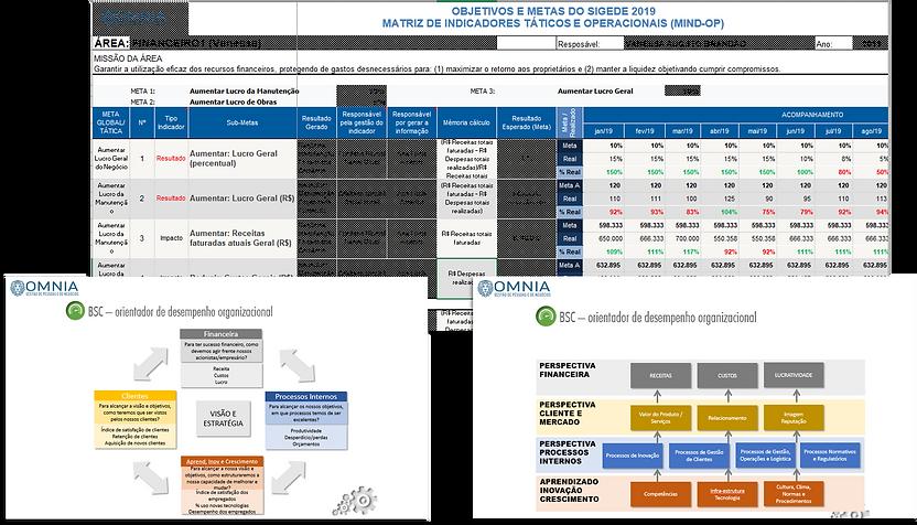 Remuneração variável, PLR, indicadores,