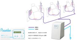 水除菌装置・ポセイドン