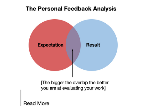 The Personal Feedback Analysis