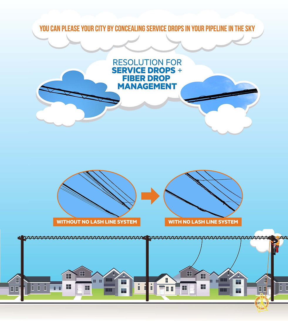Service & fiber drop mangement service