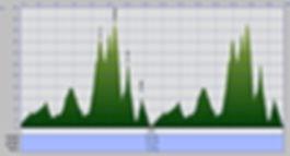 五岳山トレイルランニングレース2018|ダブルクラス|コース断面図