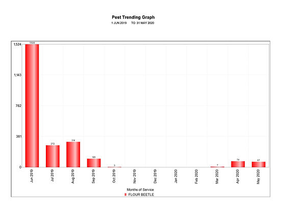 CS2 all FB graph.jpg
