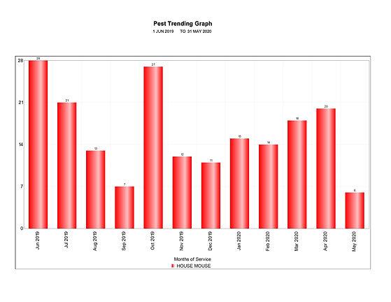 CS2 all mouse graph.jpg