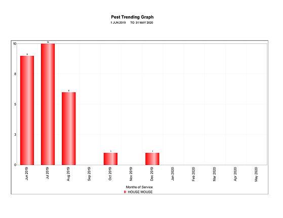 CS2 inside mouse graph.jpg