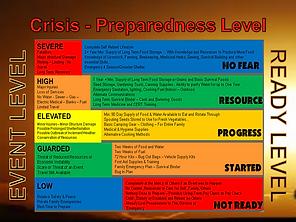 crisispreparedness level.png