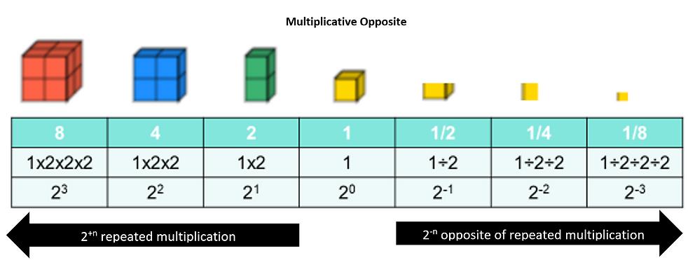 multiplicative opp.PNG