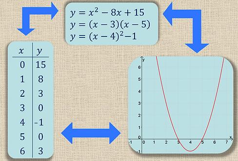 graphs 2.PNG