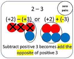zero pairs subtract.PNG