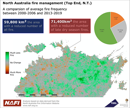 North_Aust_fire_freq_change_map_TopEnd_s