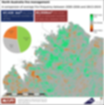 North_Aust_fire_freq_change_map_Kimb_sml