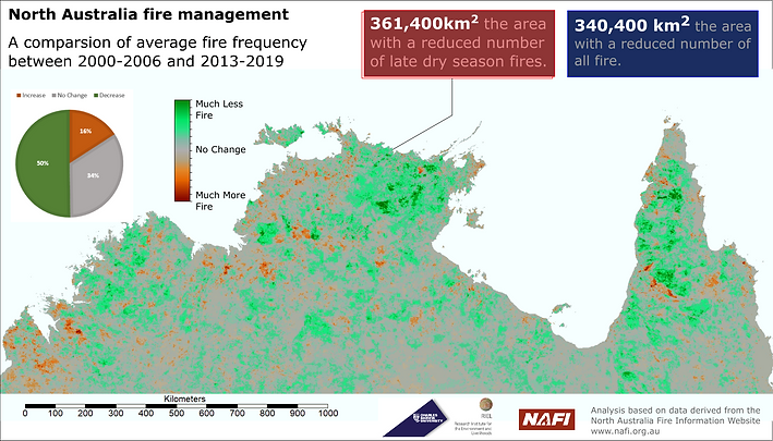 North_Aust_fire_freq_change_map.png