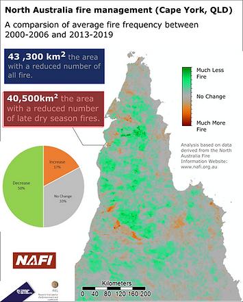North_Aust_fire_freq_change_map_CapeYork
