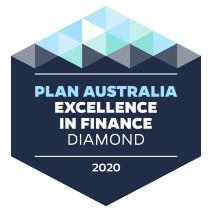 Awards won in 2020