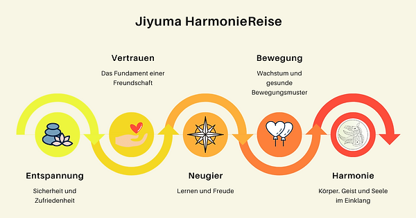 Jiyuma HarmonieReise