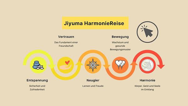 HarmonieReise