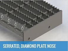 streads-serrated-diamond-plate-nose.png