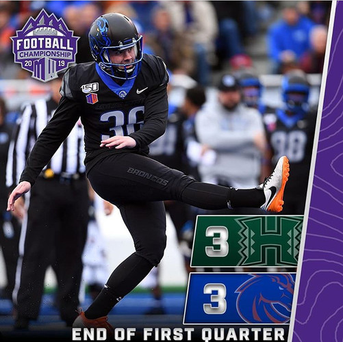 Mountain West Champioship   Tied 3-3 at the end of the first quarter