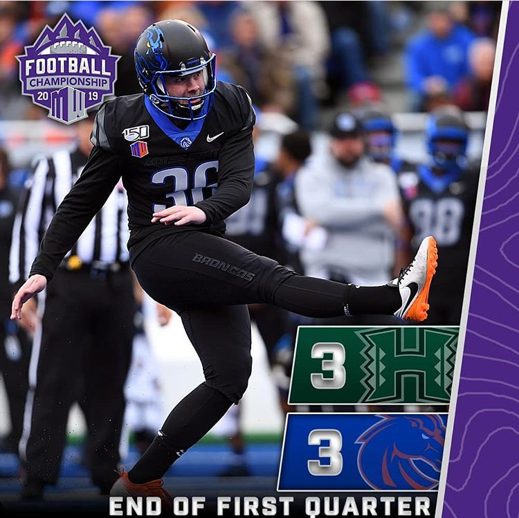 Mountain West Champioship | Tied 3-3 at the end of the first quarter