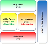 CIAOWorkingGroups.png