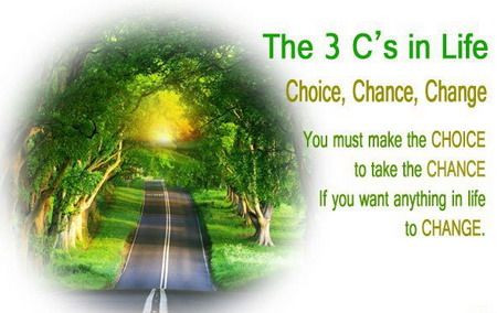 Choice, Chance, Change. groundedpsych.com