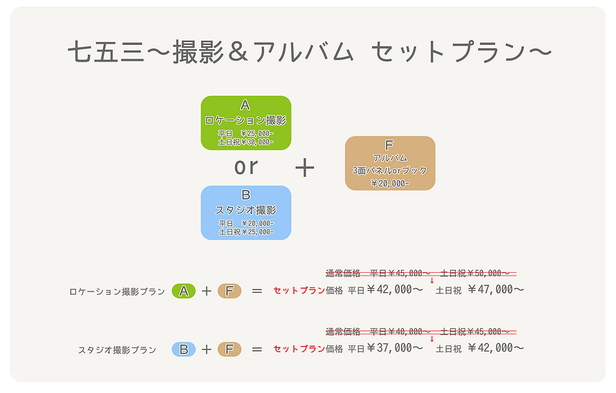 撮影&アルバム.png