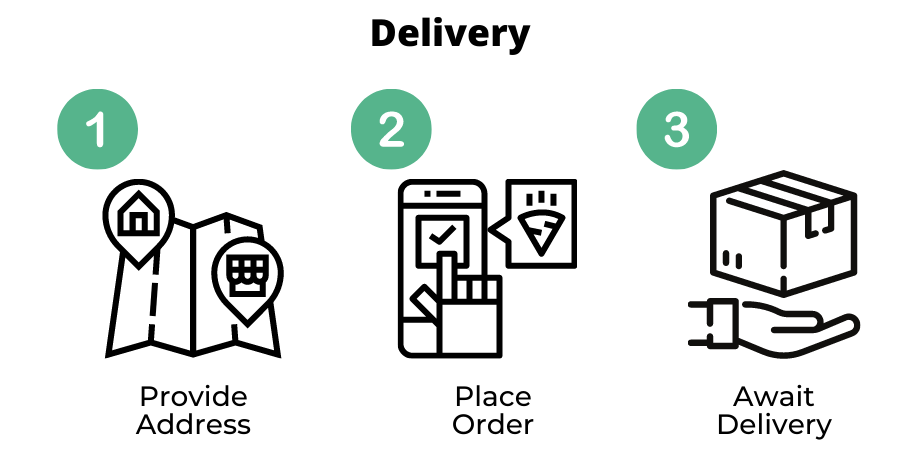 Toker's Guide how DC weed delivery works infographic
